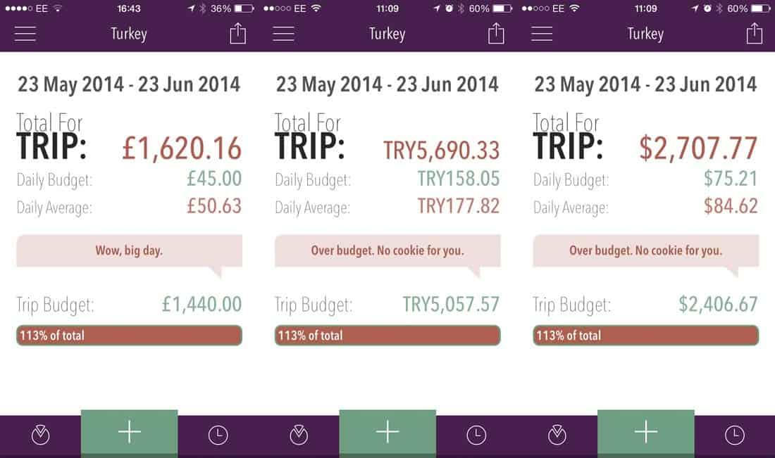 Turkey travel costs
