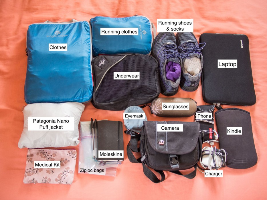 A winter packing list carry-on only - Erin's stuff