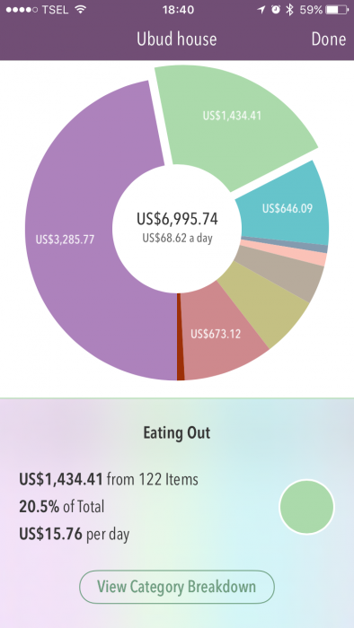 Trail Wallet screenshot - eating out costs in Ubud