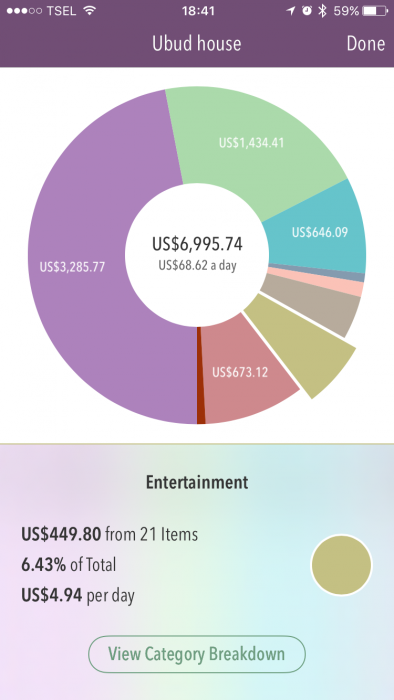 Trail Wallet screenshot - entertainment costs in Ubud