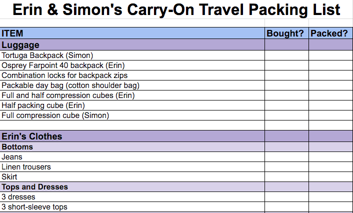 Carry on travel packing checklist