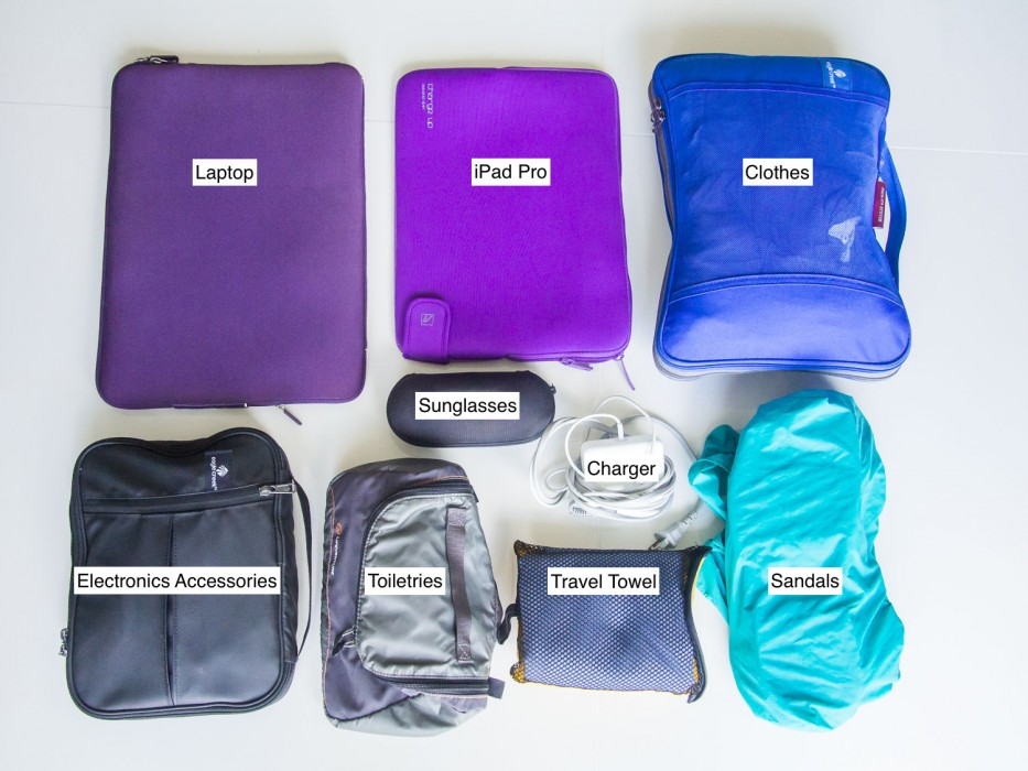 Carry on travel packing list - Simon's stuff