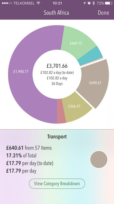 South Africa travel costs - transport costs shown in the Trail Wallet app