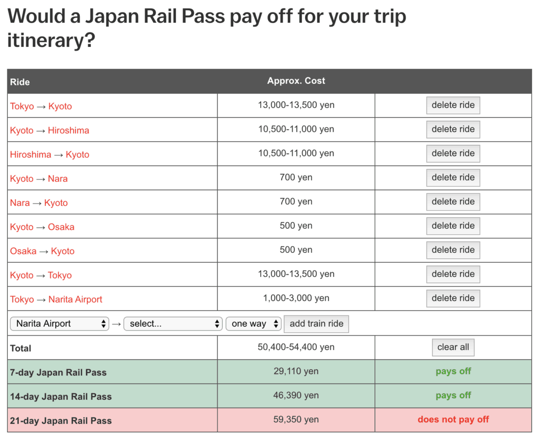 Japan Rail Pass costs and savings for Tokyo to Kyoto itinerary